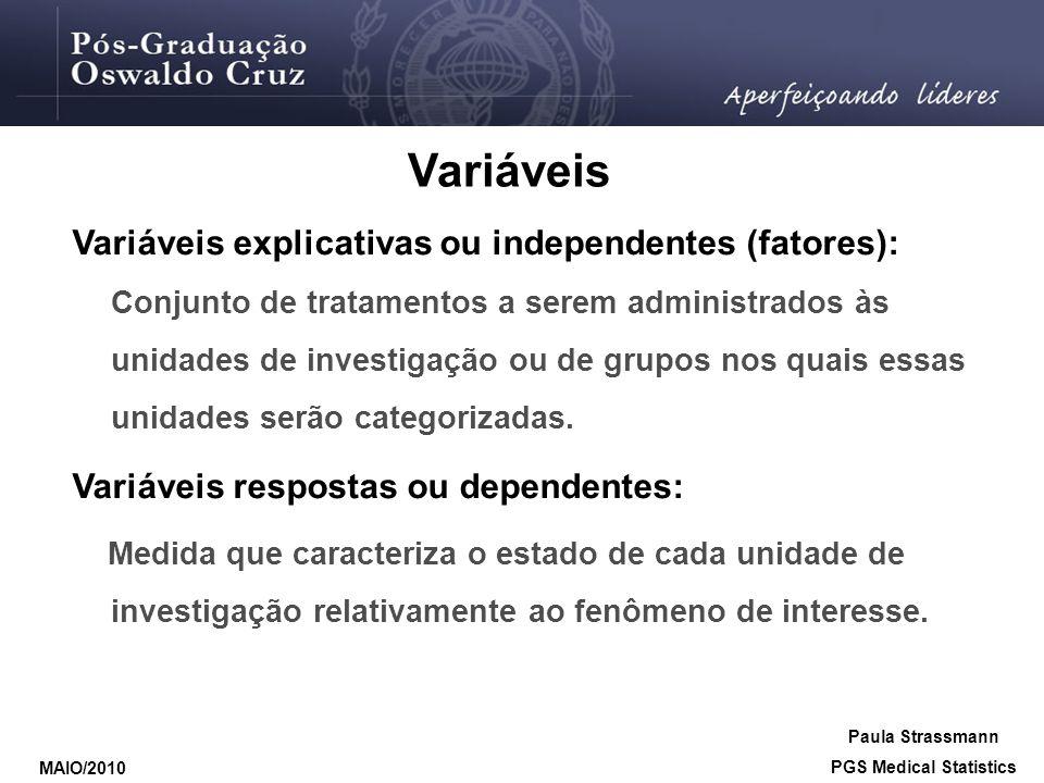 Variáveis Variáveis explicativas ou independentes (fatores): Conjunto de tratamentos a serem administrados às unidades de investigação ou de grupos no