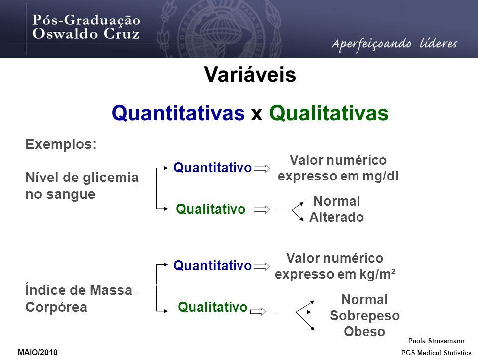 Variáveis Quantitativas x Qualitativas Exemplos: Nível de glicemia no sangue Índice de Massa Corpórea Quantitativo Qualitativo Quantitativo Qualitativ