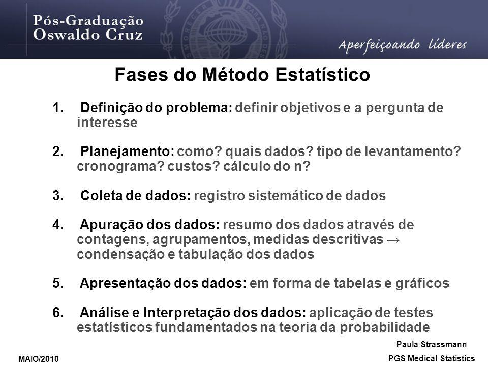 Paula Strassmann PGS Medical Statistics MAIO/2010
