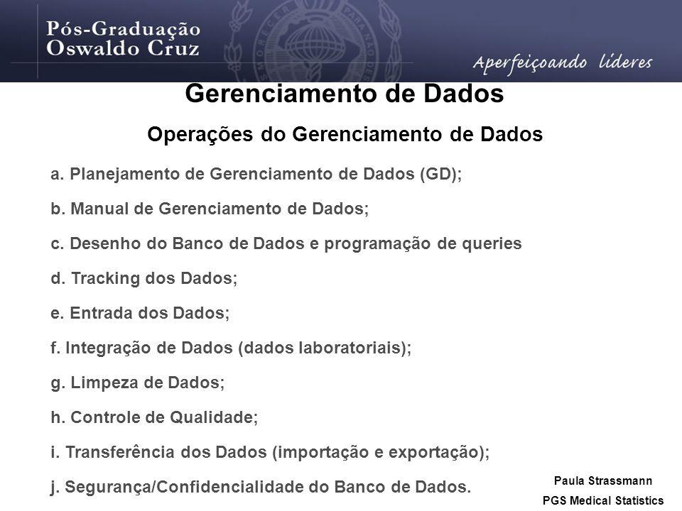 Gerenciamento de Dados Operações do Gerenciamento de Dados a. Planejamento de Gerenciamento de Dados (GD); b. Manual de Gerenciamento de Dados; c. Des