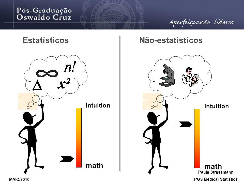 Amostragem Sistemática Técnicas de Amostragem Paula Strassmann PGS Medical Statistics MAIO/2010