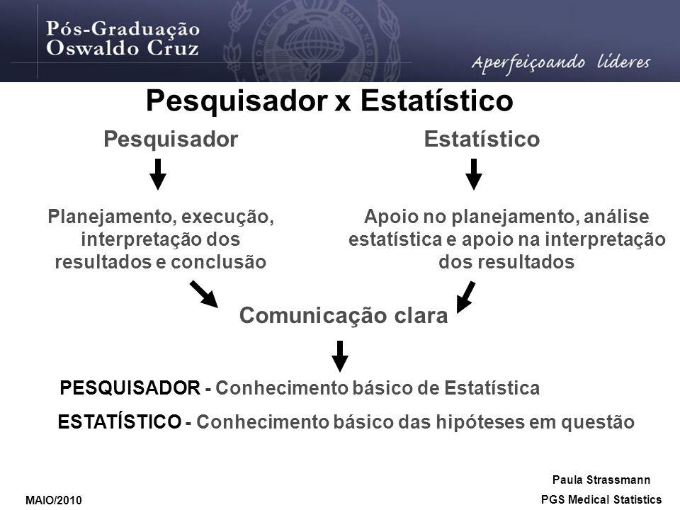 Pesquisador x Estatístico Planejamento, execução, interpretação dos resultados e conclusão Apoio no planejamento, análise estatística e apoio na inter