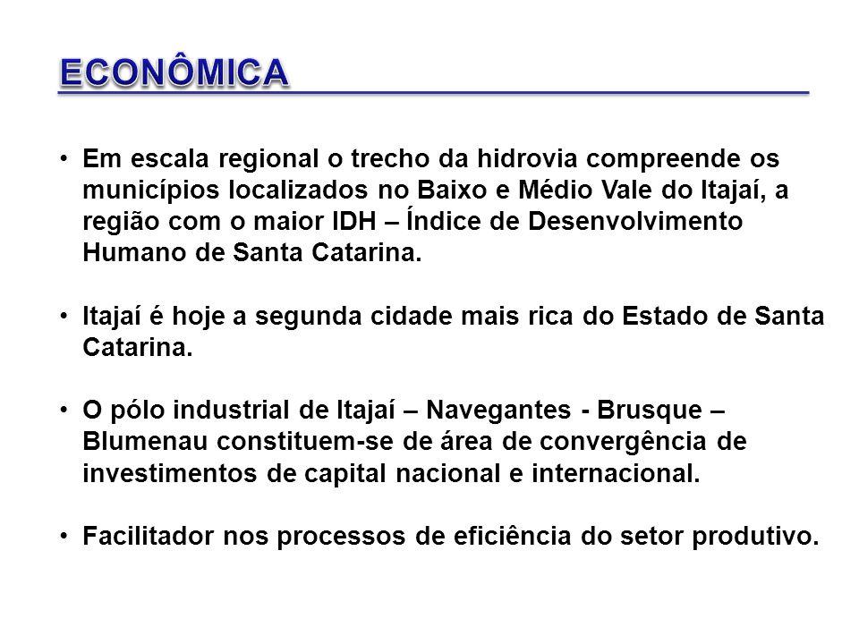 •Em escala regional o trecho da hidrovia compreende os municípios localizados no Baixo e Médio Vale do Itajaí, a região com o maior IDH – Índice de Desenvolvimento Humano de Santa Catarina.