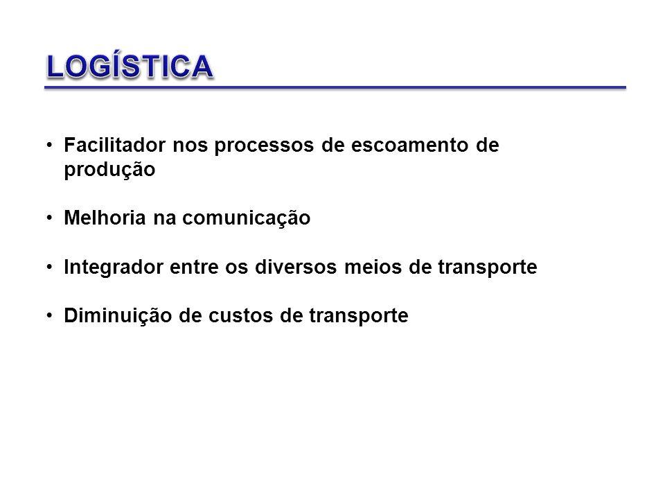 •Facilitador nos processos de escoamento de produção •Melhoria na comunicação •Integrador entre os diversos meios de transporte •Diminuição de custos de transporte
