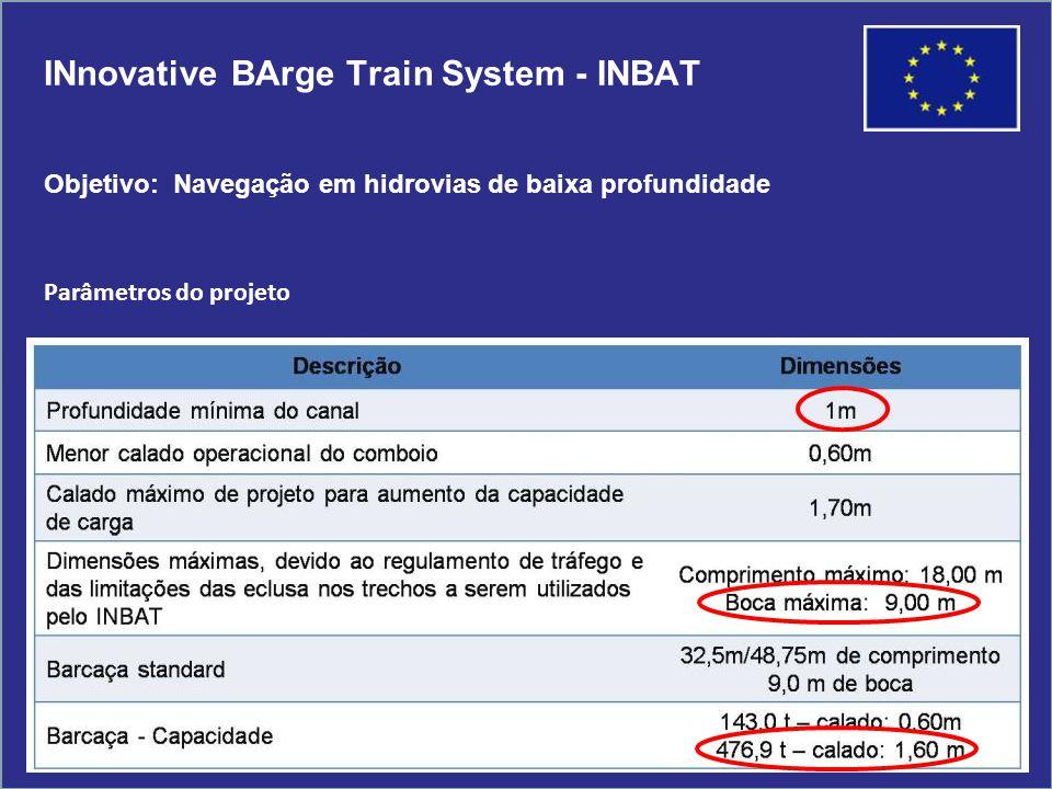 INnovative BArge Train System - INBAT Objetivo: Navegação em hidrovias de baixa profundidade Parâmetros do projeto