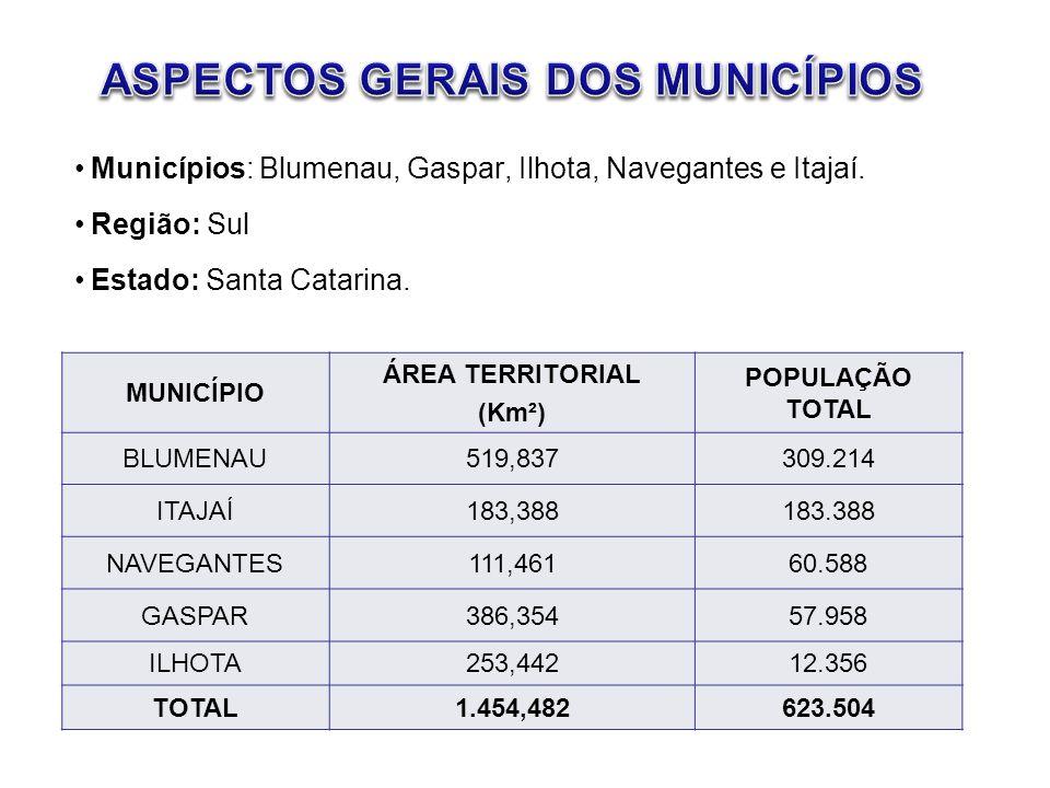 •Municípios: Blumenau, Gaspar, Ilhota, Navegantes e Itajaí. •Região: Sul •Estado: Santa Catarina. MUNICÍPIO ÁREA TERRITORIAL (Km²) POPULAÇÃO TOTAL BLU