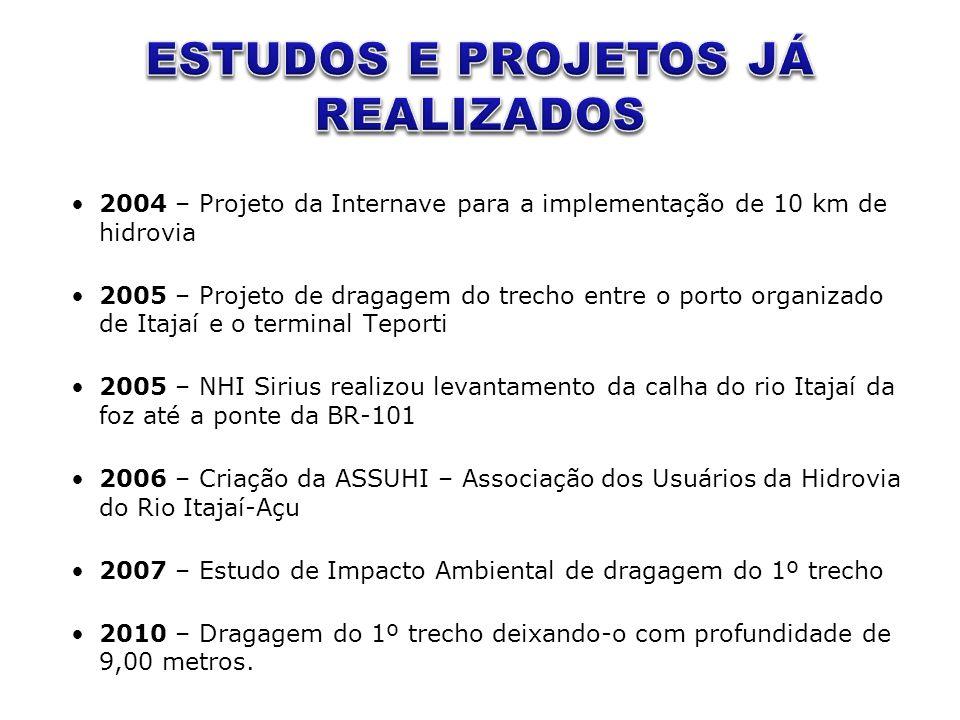 •2004 – Projeto da Internave para a implementação de 10 km de hidrovia •2005 – Projeto de dragagem do trecho entre o porto organizado de Itajaí e o te