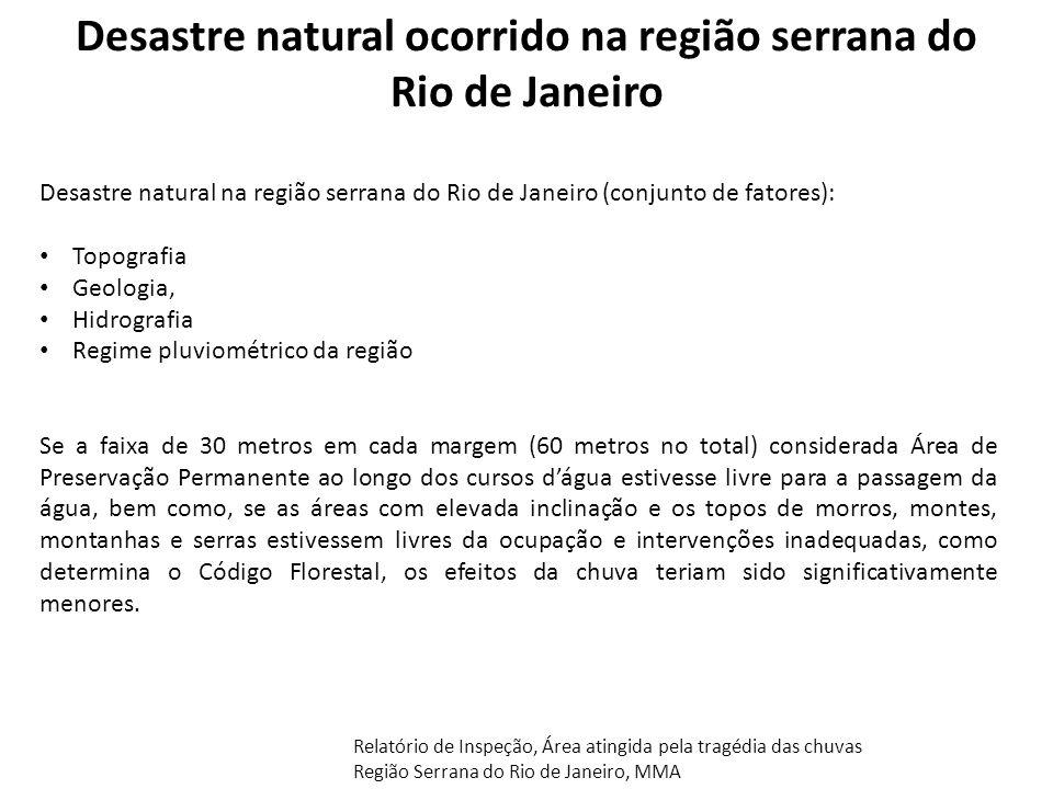 Desastre natural na região serrana do Rio de Janeiro (conjunto de fatores): • Topografia • Geologia, • Hidrografia • Regime pluviométrico da região Se