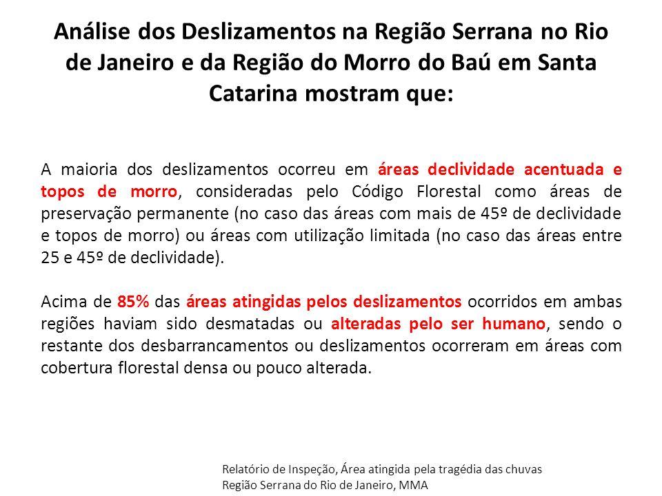 Análise dos Deslizamentos na Região Serrana no Rio de Janeiro e da Região do Morro do Baú em Santa Catarina mostram que: A maioria dos deslizamentos o
