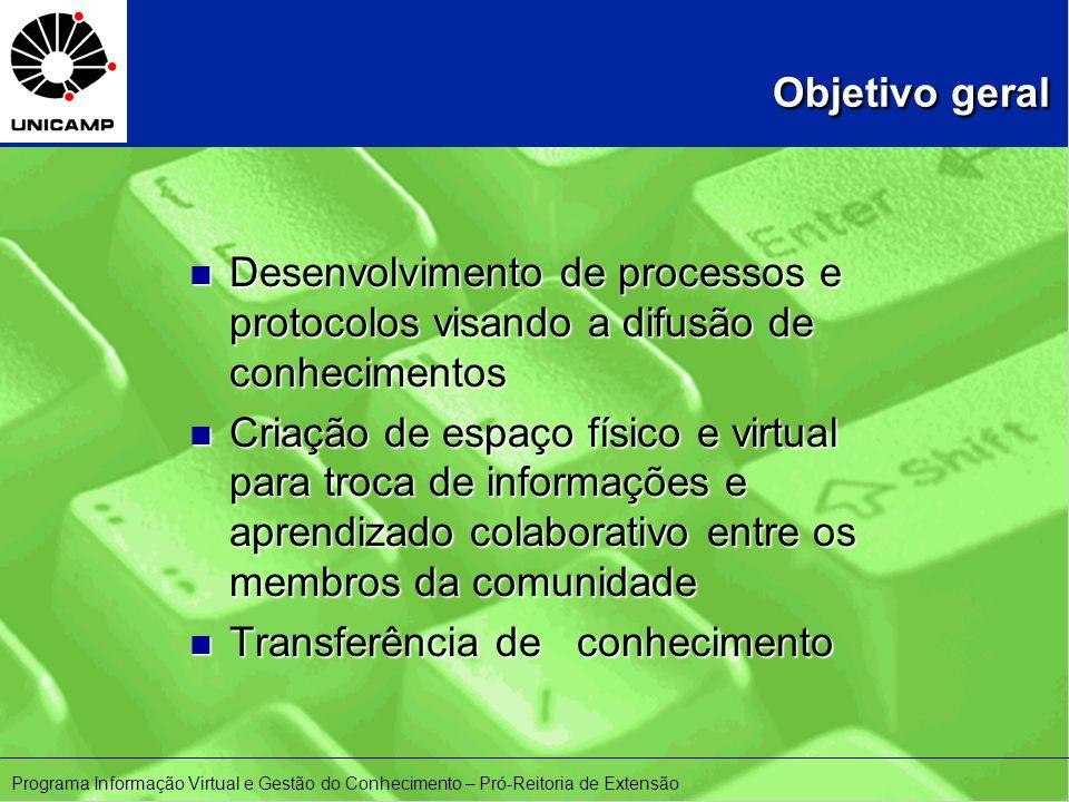 Objetivo geral Objetivo geral n Desenvolvimento de processos e protocolos visando a difusão de conhecimentos n Criação de espaço físico e virtual para troca de informações e aprendizado colaborativo entre os membros da comunidade n Transferência de conhecimento Programa Informação Virtual e Gestão do Conhecimento – Pró-Reitoria de Extensão