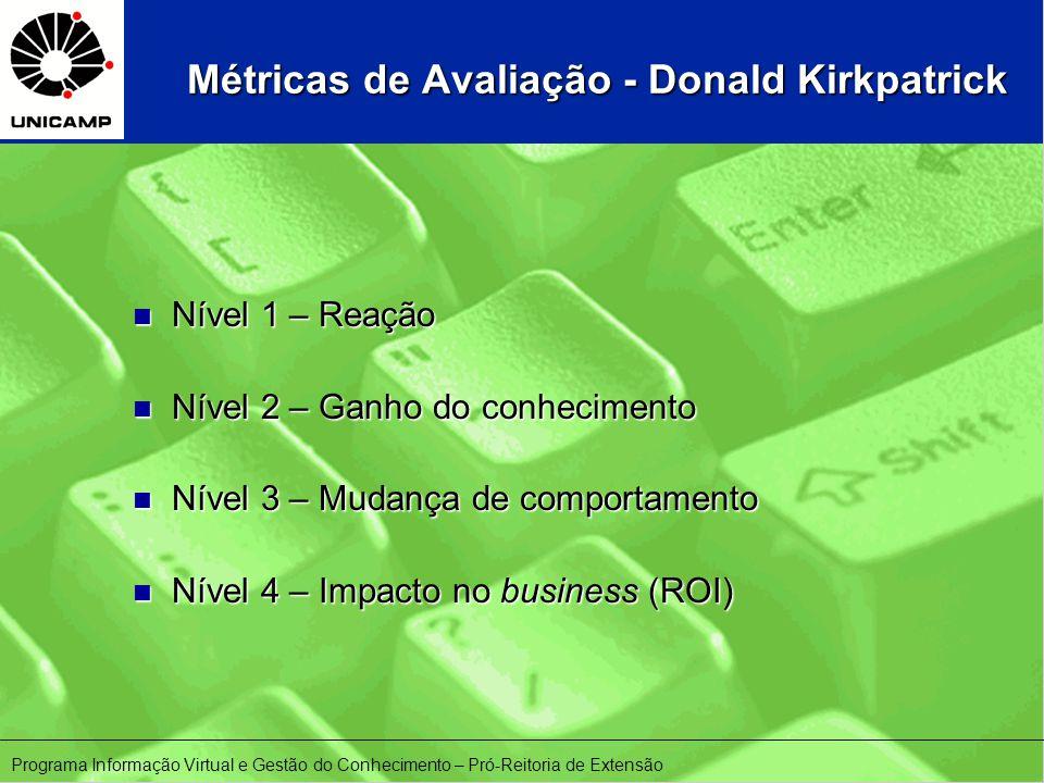 Métricas de Avaliação - Donald Kirkpatrick n Nível 1 – Reação n Nível 2 – Ganho do conhecimento n Nível 3 – Mudança de comportamento n Nível 4 – Impacto no business (ROI) Programa Informação Virtual e Gestão do Conhecimento – Pró-Reitoria de Extensão