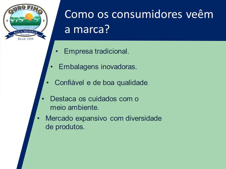 Como os consumidores veêm a marca.•Empresa tradicional.
