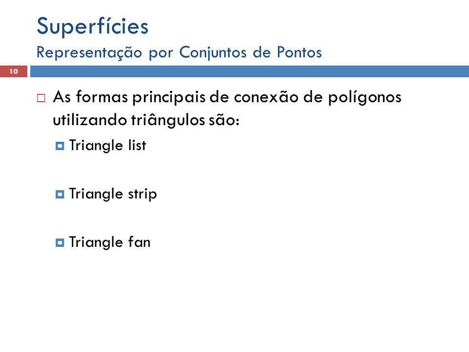 Representação por Conjuntos de Pontos 10 Superfícies  As formas principais de conexão de polígonos utilizando triângulos são:  Triangle list  Triangle strip  Triangle fan