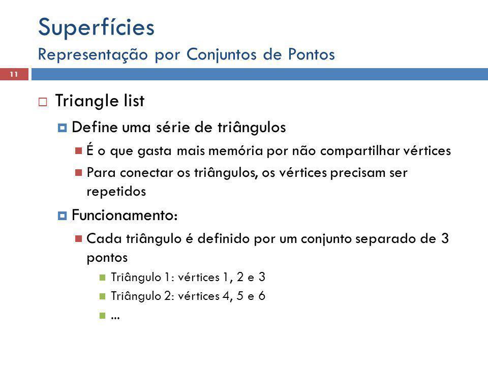 Representação por Conjuntos de Pontos 11 Superfícies  Triangle list  Define uma série de triângulos  É o que gasta mais memória por não compartilha