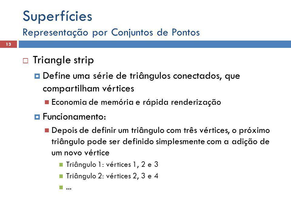 Representação por Conjuntos de Pontos 13 Superfícies  Triangle strip  Define uma série de triângulos conectados, que compartilham vértices  Economi