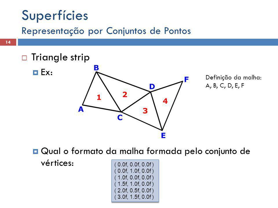 Representação por Conjuntos de Pontos 14 Superfícies  Triangle strip  Ex:  Qual o formato da malha formada pelo conjunto de vértices: ( 0.0f, 0.0f, 0.0f ) ( 0.0f, 1.0f, 0.0f ) ( 1.0f, 0.0f, 0.0f ) ( 1.5f, 1.0f, 0.0f ) ( 2.0f, 0.5f, 0.0f ) ( 3.0f, 1.5f, 0.0f ) ( 0.0f, 0.0f, 0.0f ) ( 0.0f, 1.0f, 0.0f ) ( 1.0f, 0.0f, 0.0f ) ( 1.5f, 1.0f, 0.0f ) ( 2.0f, 0.5f, 0.0f ) ( 3.0f, 1.5f, 0.0f ) Definição da malha: A, B, C, D, E, F