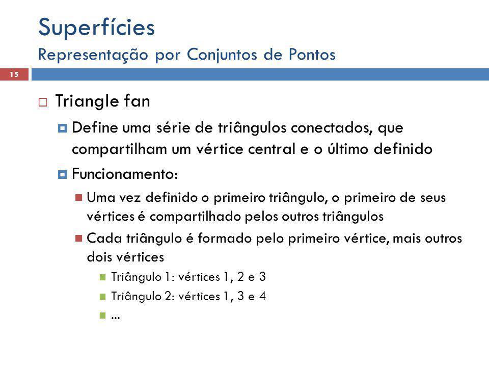 Representação por Conjuntos de Pontos 15 Superfícies  Triangle fan  Define uma série de triângulos conectados, que compartilham um vértice central e