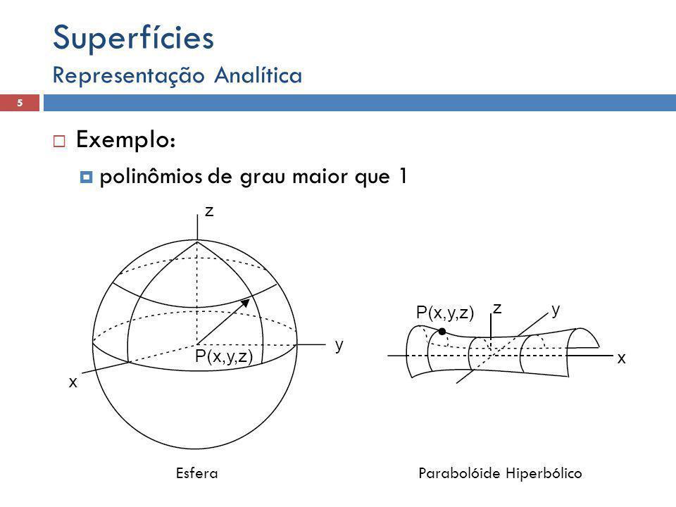 Representação Analítica 5 Superfícies EsferaParabolóide Hiperbólico  Exemplo:  polinômios de grau maior que 1