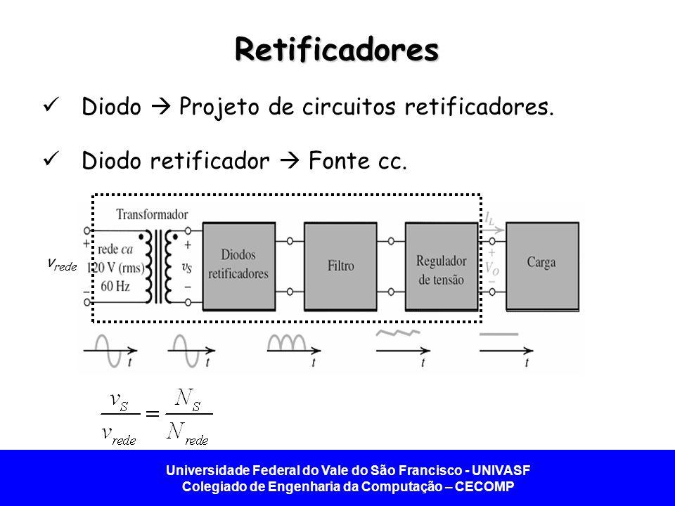Universidade Federal do Vale do São Francisco - UNIVASF Colegiado de Engenharia da Computação – CECOMP Retificadores  Retificador com capacitor de filtro.