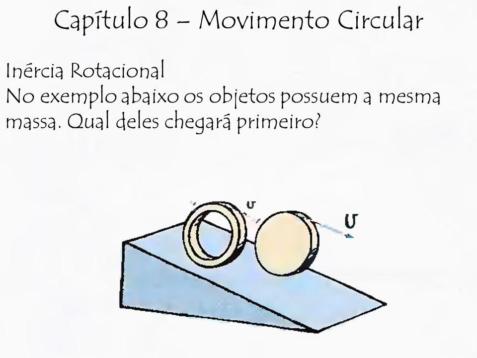 Inércia Rotacional No exemplo abaixo os objetos possuem a mesma massa. Qual deles chegará primeiro? Capítulo 8 – Movimento Circular