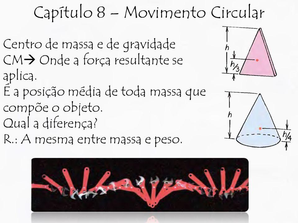 Centro de massa e de gravidade CM  Onde a força resultante se aplica. É a posição média de toda massa que compõe o objeto. Qual a diferença? R.: A me