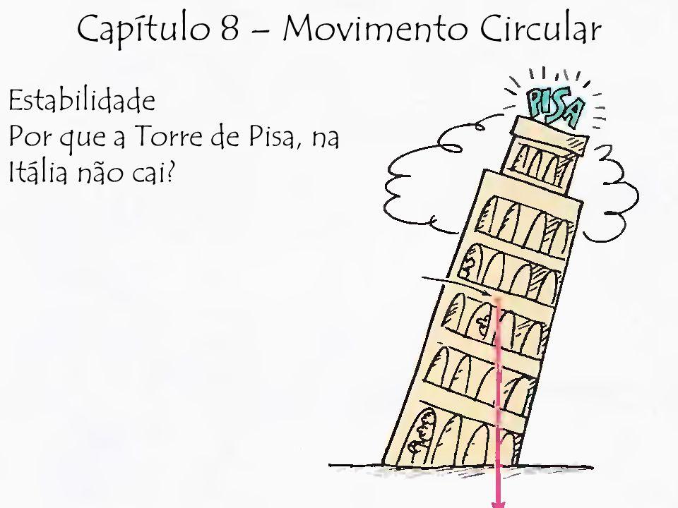 Estabilidade Por que a Torre de Pisa, na Itália não cai? Capítulo 8 – Movimento Circular
