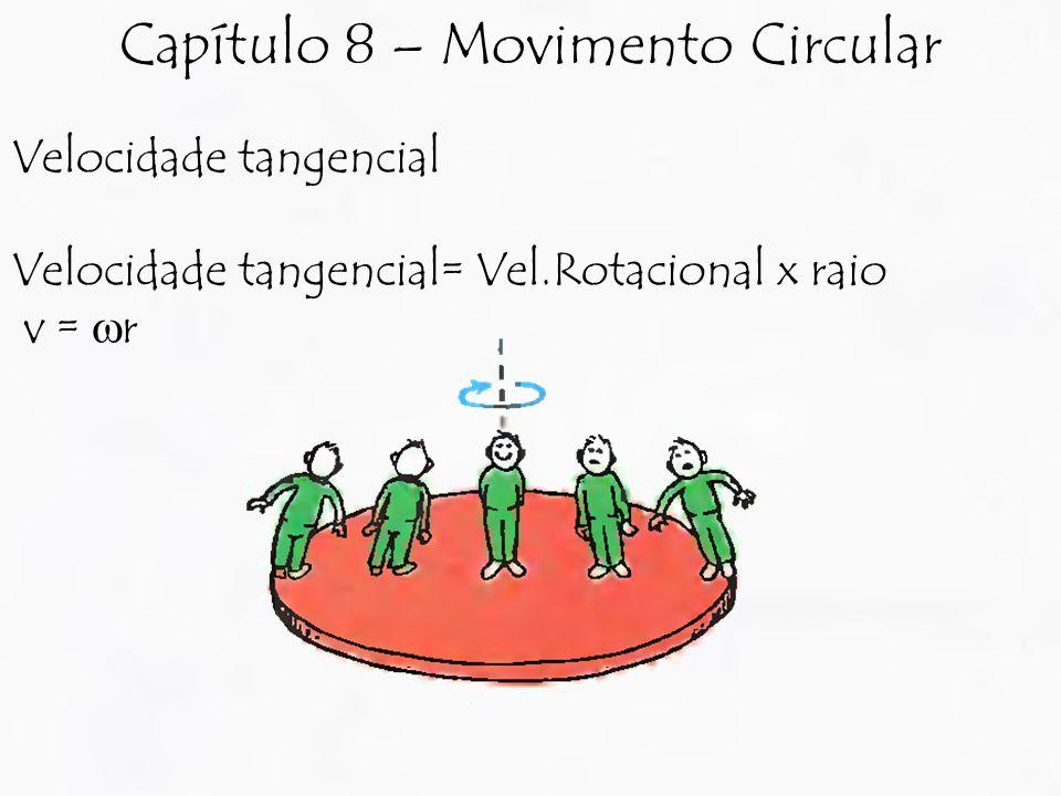Velocidade tangencial Velocidade tangencial= Vel.Rotacional x raio v =  r Capítulo 8 – Movimento Circular