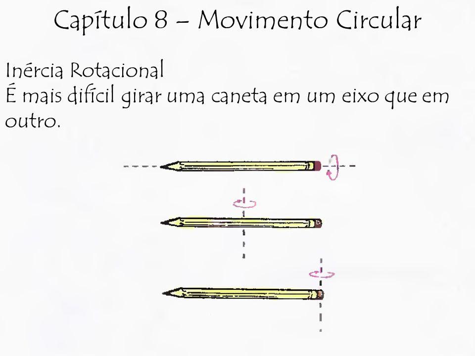 Inércia Rotacional Essa inércia depende de como a massa está distribuída ao longo do eixo de rotação.