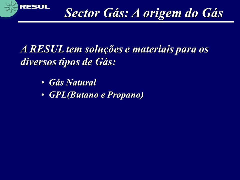 Sector Gás: A origem do Gás •Gás Natural •GPL(Butano e Propano) A RESUL tem soluções e materiais para os diversos tipos de Gás: