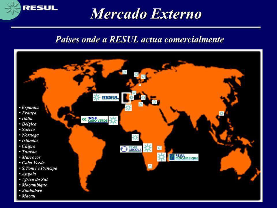 Países onde a RESUL actua comercialmente Mercado Externo