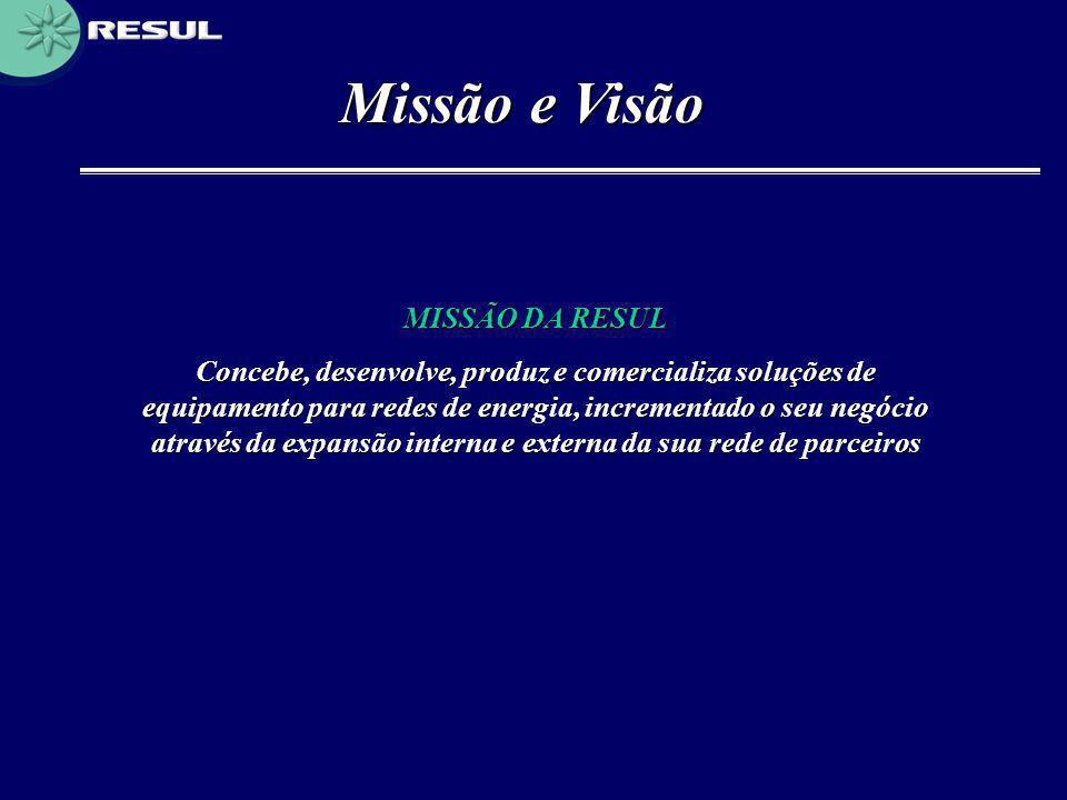 Missão e Visão MISSÃO DA RESUL Concebe, desenvolve, produz e comercializa soluções de equipamento para redes de energia, incrementado o seu negócio at
