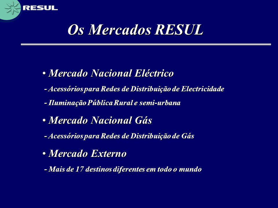 Os Mercados RESUL • Mercado Nacional Eléctrico - Acessórios para Redes de Distribuição de Electricidade - Acessórios para Redes de Distribuição de Ele