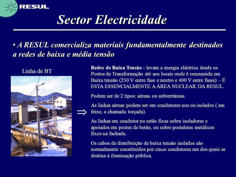 • A RESUL comercializa materiais fundamentalmente destinados a redes de baixa e média tensão  Linha de BT Redes de Baixa Tensão - levam a energia elé