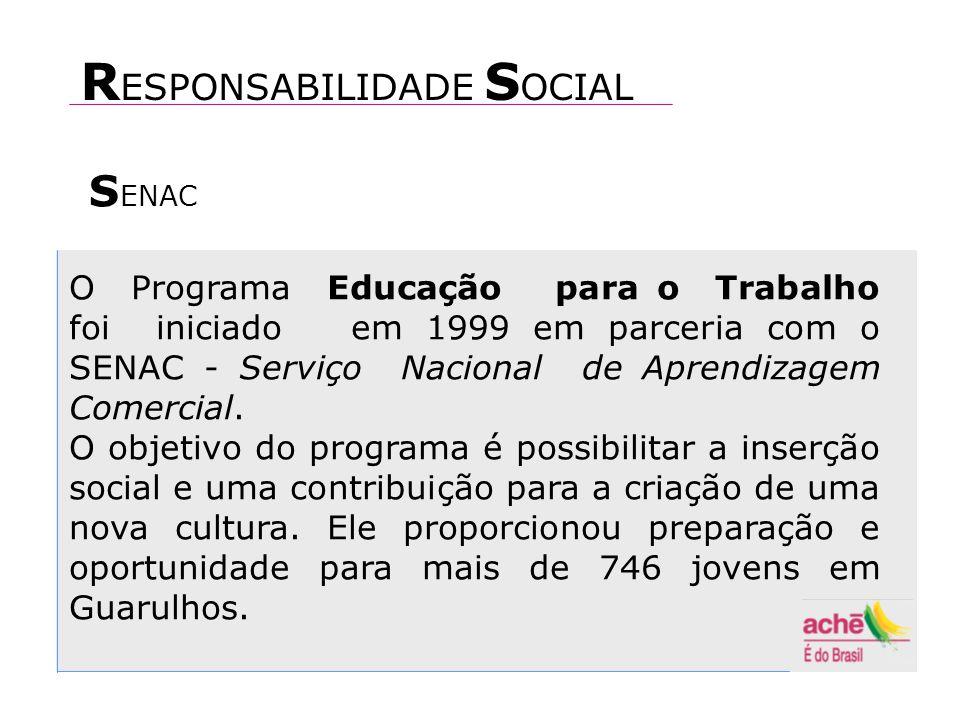 O Programa Educação para o Trabalho foi iniciado em 1999 em parceria com o SENAC - Serviço Nacional de Aprendizagem Comercial.