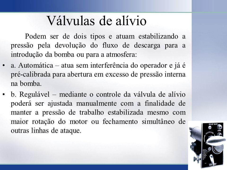 Válvulas de alívio Podem ser de dois tipos e atuam estabilizando a pressão pela devolução do fluxo de descarga para a introdução da bomba ou para a at