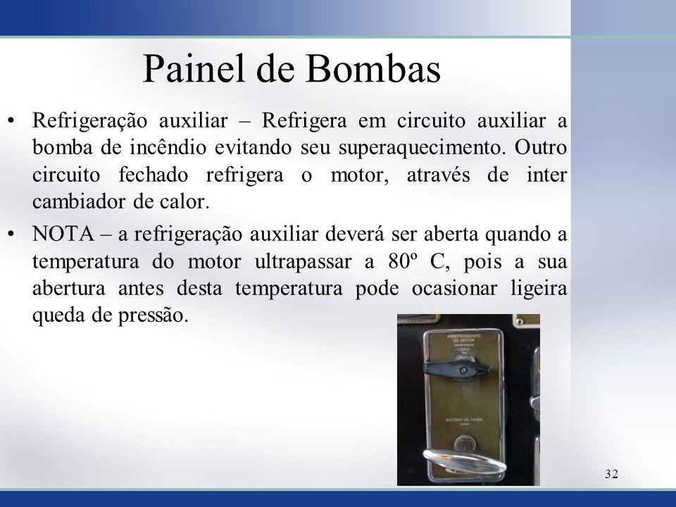 Painel de Bombas •Refrigeração auxiliar – Refrigera em circuito auxiliar a bomba de incêndio evitando seu superaquecimento. Outro circuito fechado ref