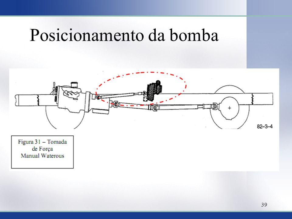 Posicionamento da bomba 39