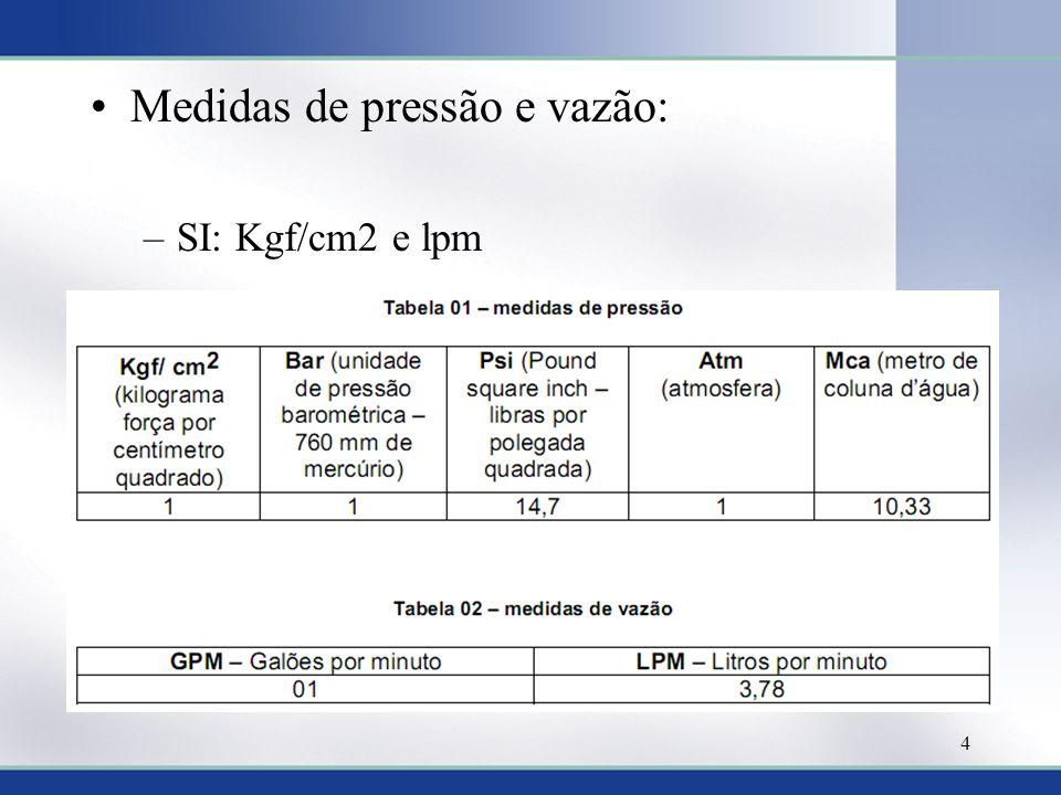 •Medidas de pressão e vazão: –SI: Kgf/cm2 e lpm 4
