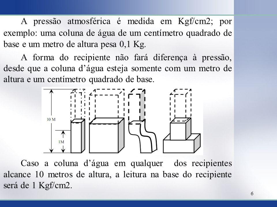 A pressão atmosférica é medida em Kgf/cm2; por exemplo: uma coluna de água de um centímetro quadrado de base e um metro de altura pesa 0,1 Kg. A forma