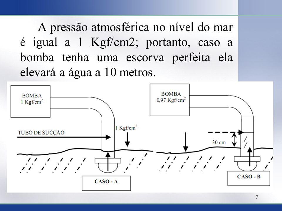 A pressão atmosférica no nível do mar é igual a 1 Kgf/cm2; portanto, caso a bomba tenha uma escorva perfeita ela elevará a água a 10 metros. 7