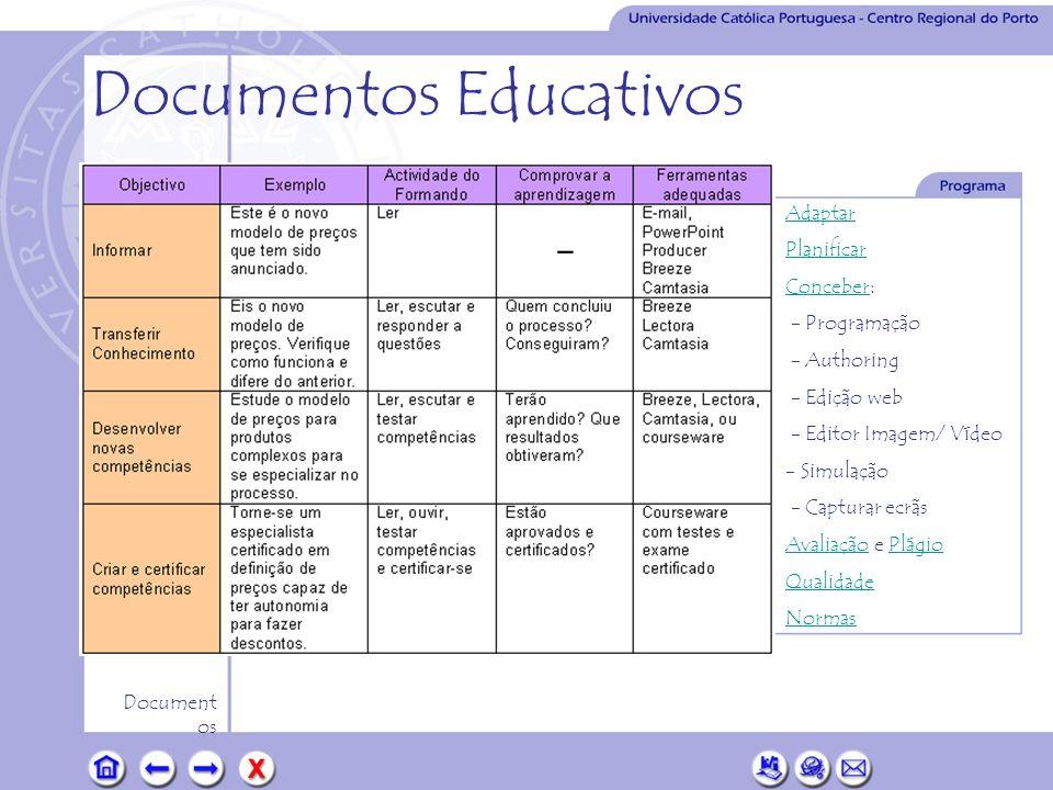 Adaptar Planificar ConceberConceber: - Programação - Authoring - Edição web - Editor Imagem/ Vídeo - Simulação - Capturar ecrãs AvaliaçãoAvaliação e PlágioPlágio Qualidade Normas Document os Documentos Educativos