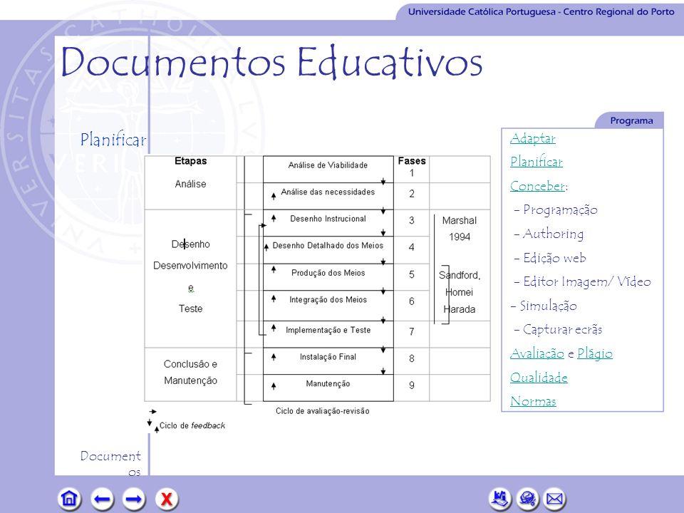 Adaptar Planificar ConceberConceber: - Programação - Authoring - Edição web - Editor Imagem/ Vídeo - Simulação - Capturar ecrãs AvaliaçãoAvaliação e PlágioPlágio Qualidade Normas Document os Documentos Educativos Planificar