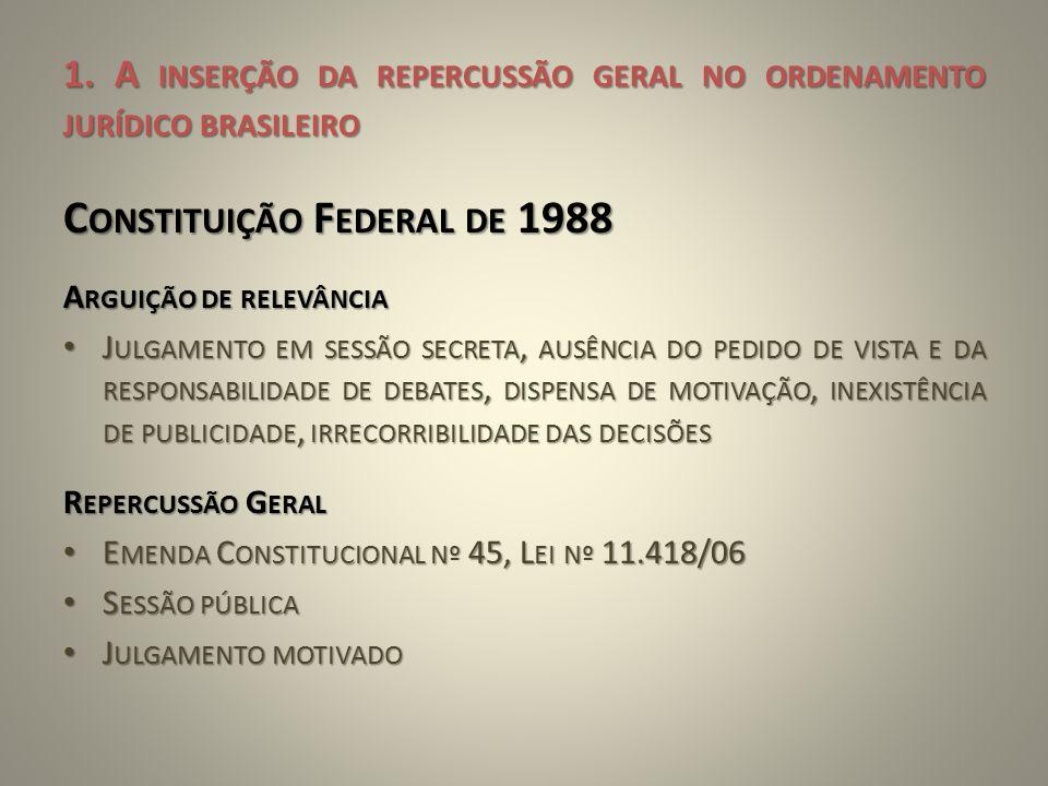 1. A INSERÇÃO DA REPERCUSSÃO GERAL NO ORDENAMENTO JURÍDICO BRASILEIRO C ONSTITUIÇÃO F EDERAL DE 1988 A RGUIÇÃO DE RELEVÂNCIA • J ULGAMENTO EM SESSÃO S