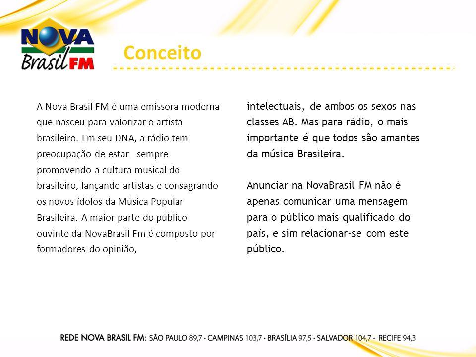 Conceito A Nova Brasil FM é uma emissora moderna que nasceu para valorizar o artista brasileiro. Em seu DNA, a rádio tem preocupação de estar sempre p