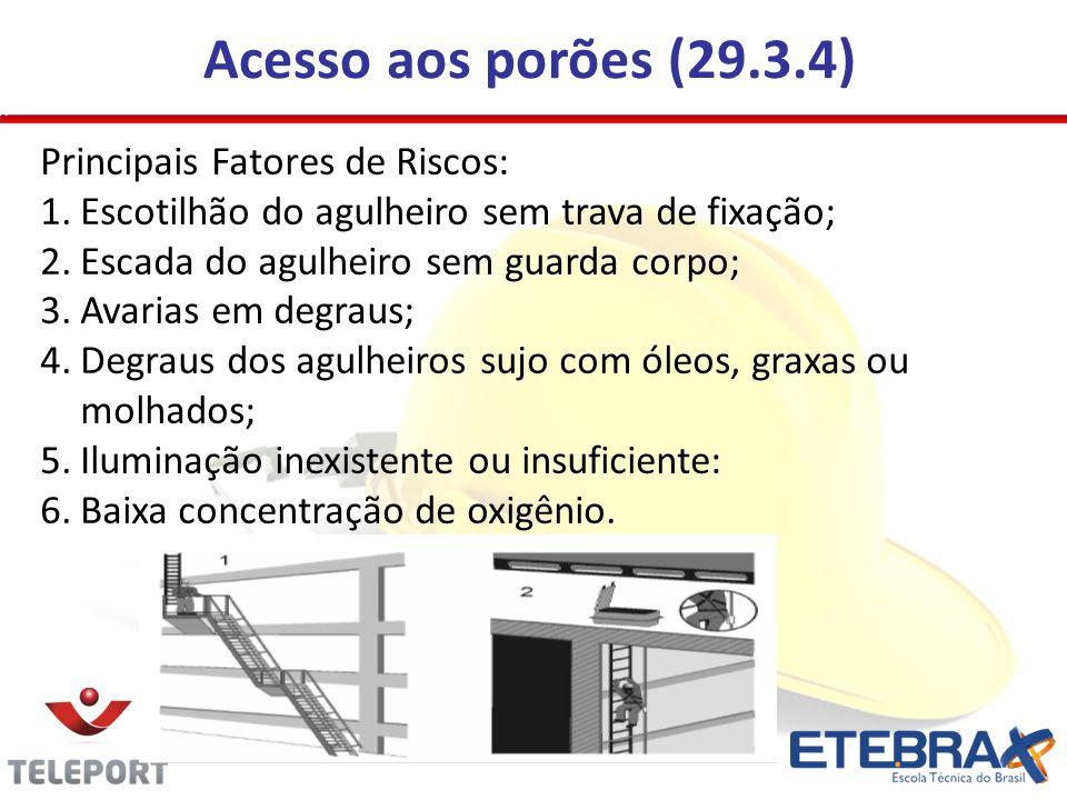 Acesso aos porões (29.3.4) Principais Fatores de Riscos: 1.Escotilhão do agulheiro sem trava de fixação; 2.Escada do agulheiro sem guarda corpo; 3.Ava