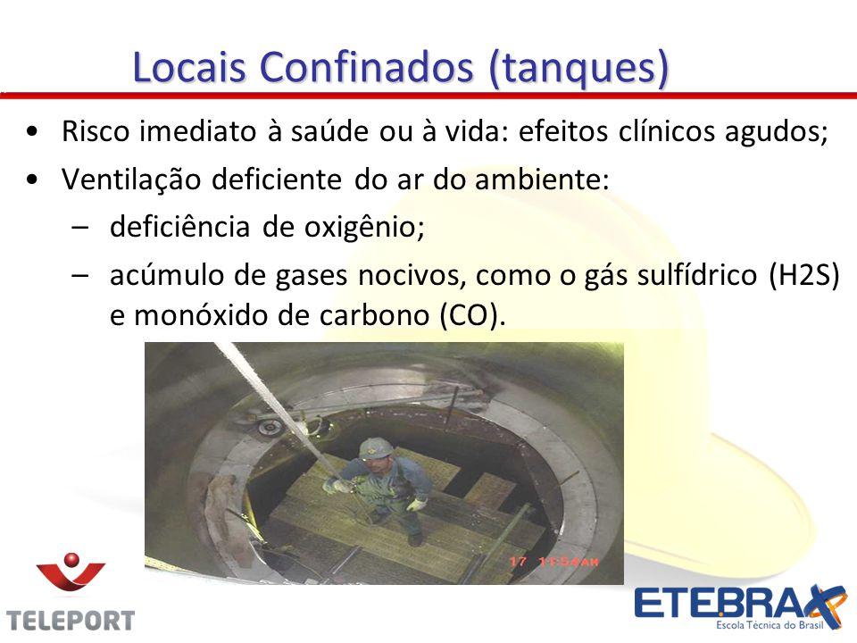 •Risco imediato à saúde ou à vida: efeitos clínicos agudos; •Ventilação deficiente do ar do ambiente: –deficiência de oxigênio; –acúmulo de gases noci