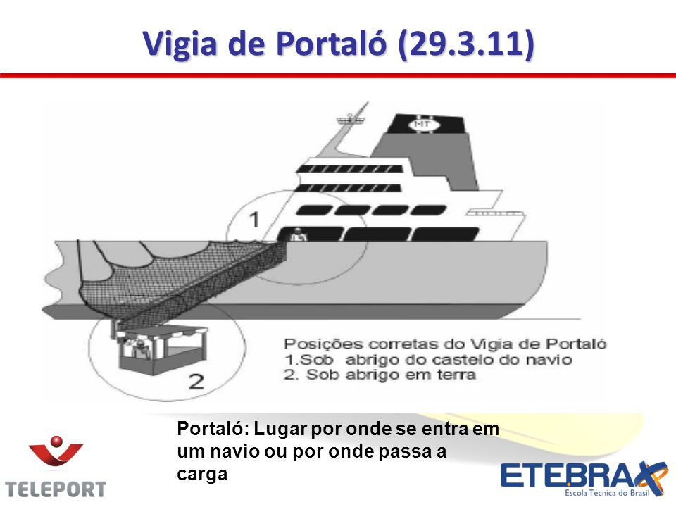 Vigia de Portaló (29.3.11) Portaló: Lugar por onde se entra em um navio ou por onde passa a carga
