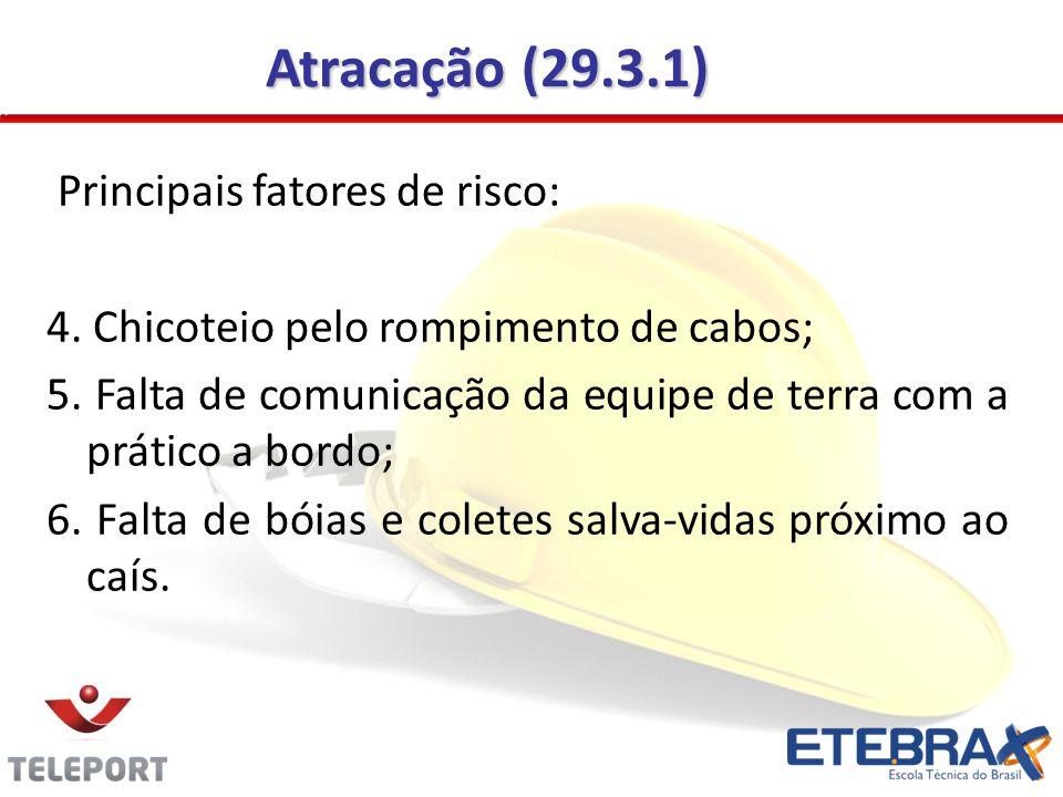 Principais fatores de risco: 4. Chicoteio pelo rompimento de cabos; 5. Falta de comunicação da equipe de terra com a prático a bordo; 6. Falta de bóia