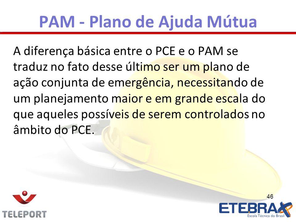 PAM - Plano de Ajuda Mútua A diferença básica entre o PCE e o PAM se traduz no fato desse último ser um plano de ação conjunta de emergência, necessitando de um planejamento maior e em grande escala do que aqueles possíveis de serem controlados no âmbito do PCE.