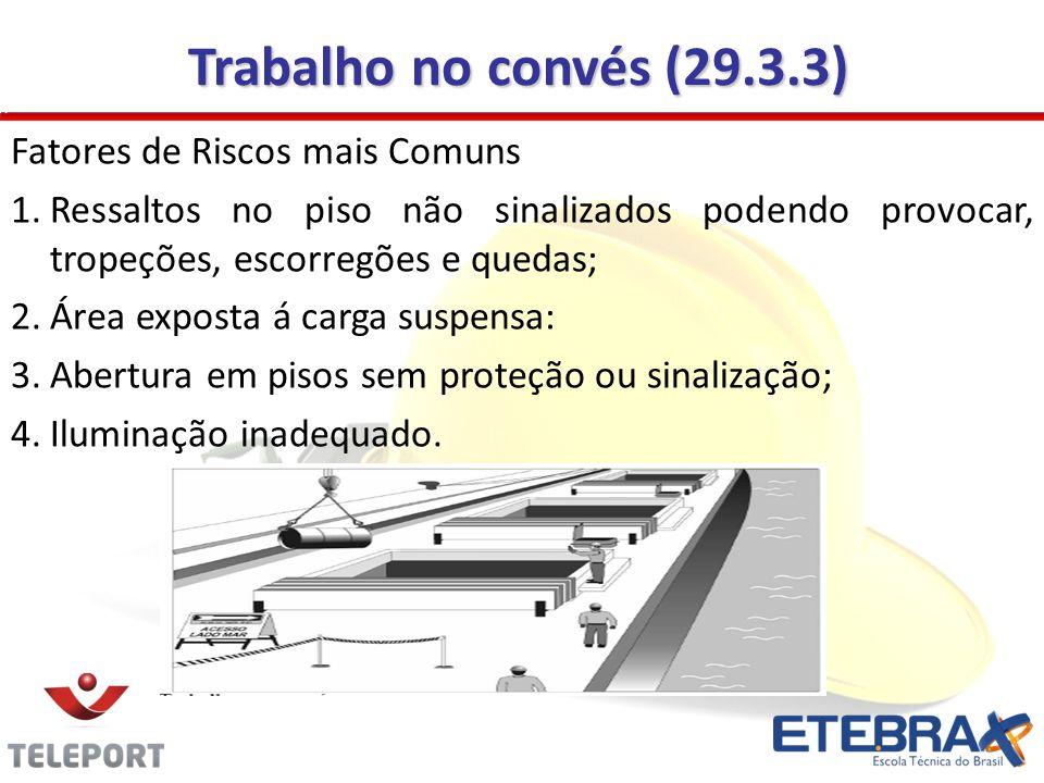Trabalho no convés (29.3.3) Fatores de Riscos mais Comuns 1.Ressaltos no piso não sinalizados podendo provocar, tropeções, escorregões e quedas; 2.Áre
